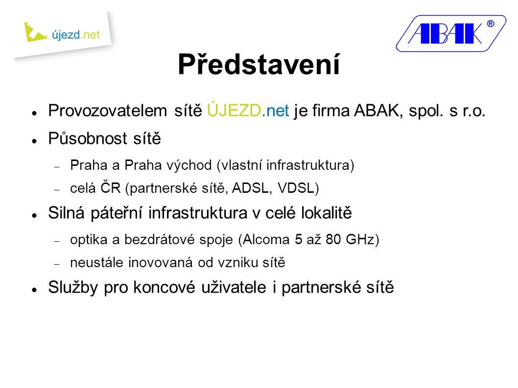 Představení Provozovatelem sítě ÚJEZD.net je firma ABAK, spol. s r.o.