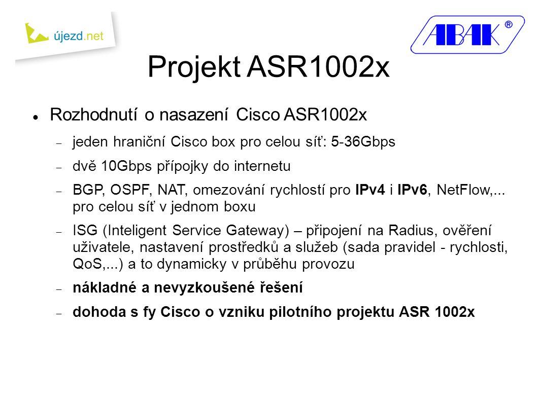 Projekt ASR1002x Rozhodnutí o nasazení Cisco ASR1002x