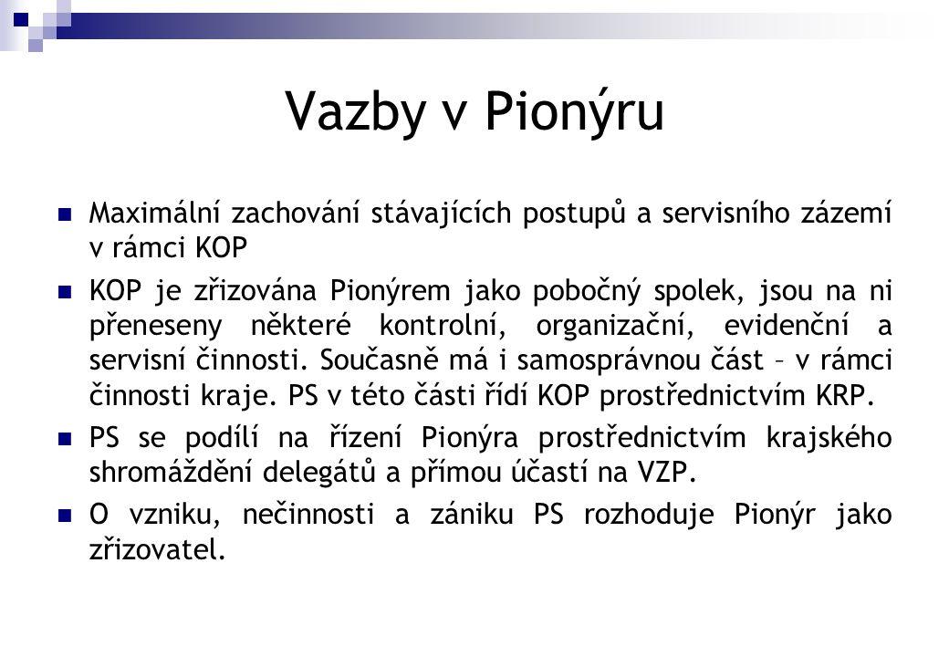 Vazby v Pionýru Maximální zachování stávajících postupů a servisního zázemí v rámci KOP.