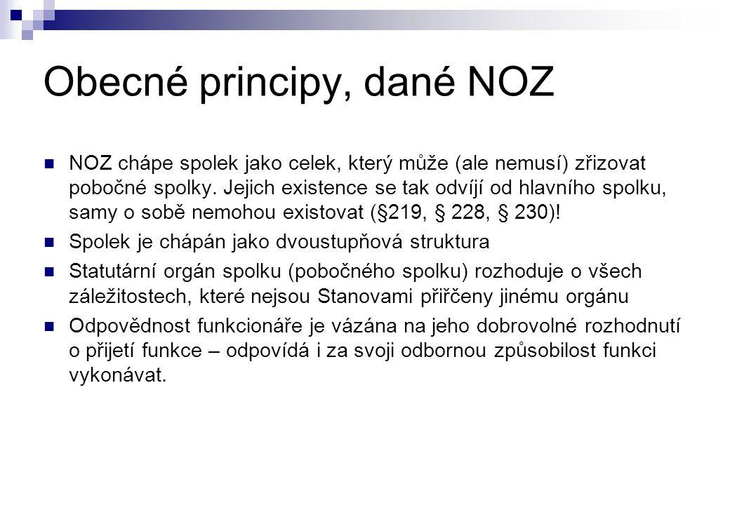 Obecné principy, dané NOZ