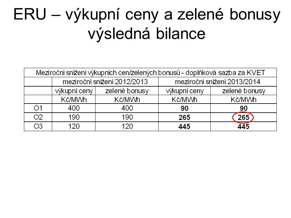 ERU – výkupní ceny a zelené bonusy výsledná bilance