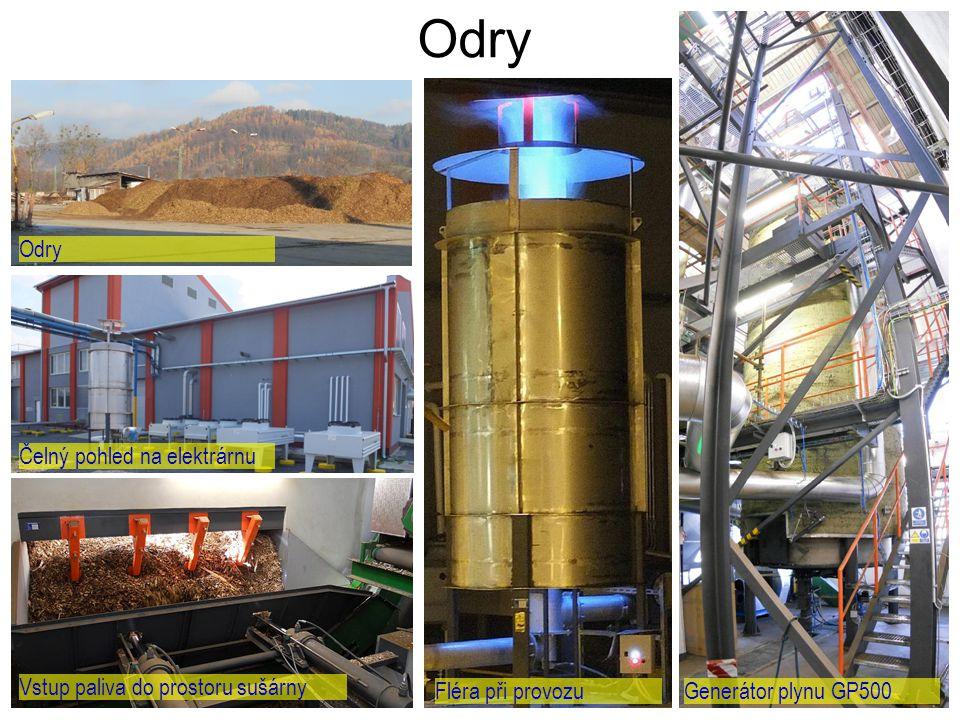 Odry Odry Čelný pohled na elektrárnu Vstup paliva do prostoru sušárny