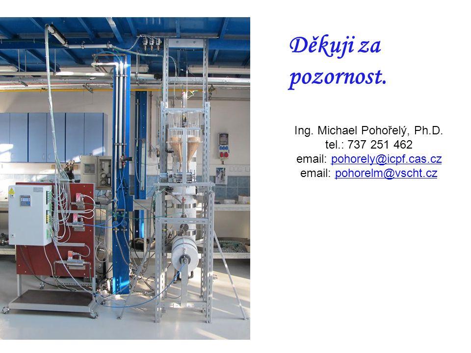 Děkuji za pozornost. Ing. Michael Pohořelý, Ph.D. tel.: 737 251 462 email: pohorely@icpf.cas.cz. email: pohorelm@vscht.cz.
