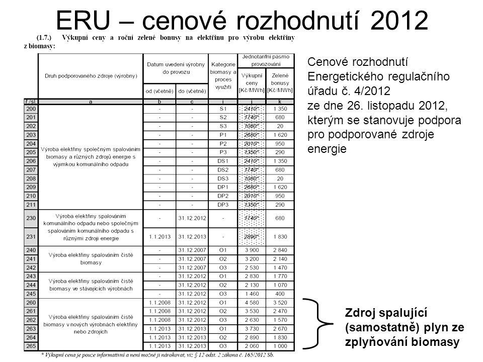 ERU – cenové rozhodnutí 2012