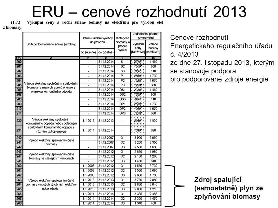 ERU – cenové rozhodnutí 2013