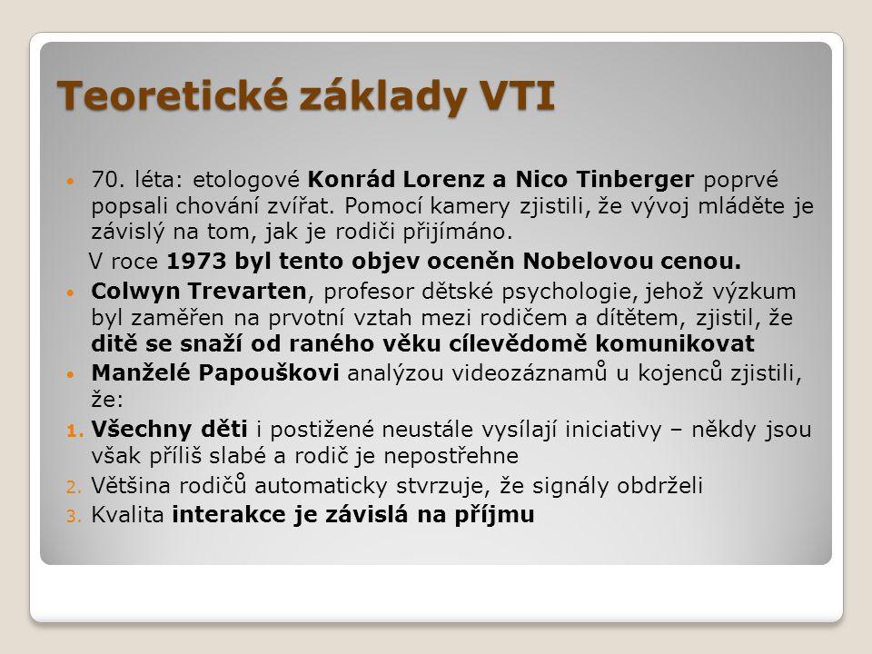 Teoretické základy VTI