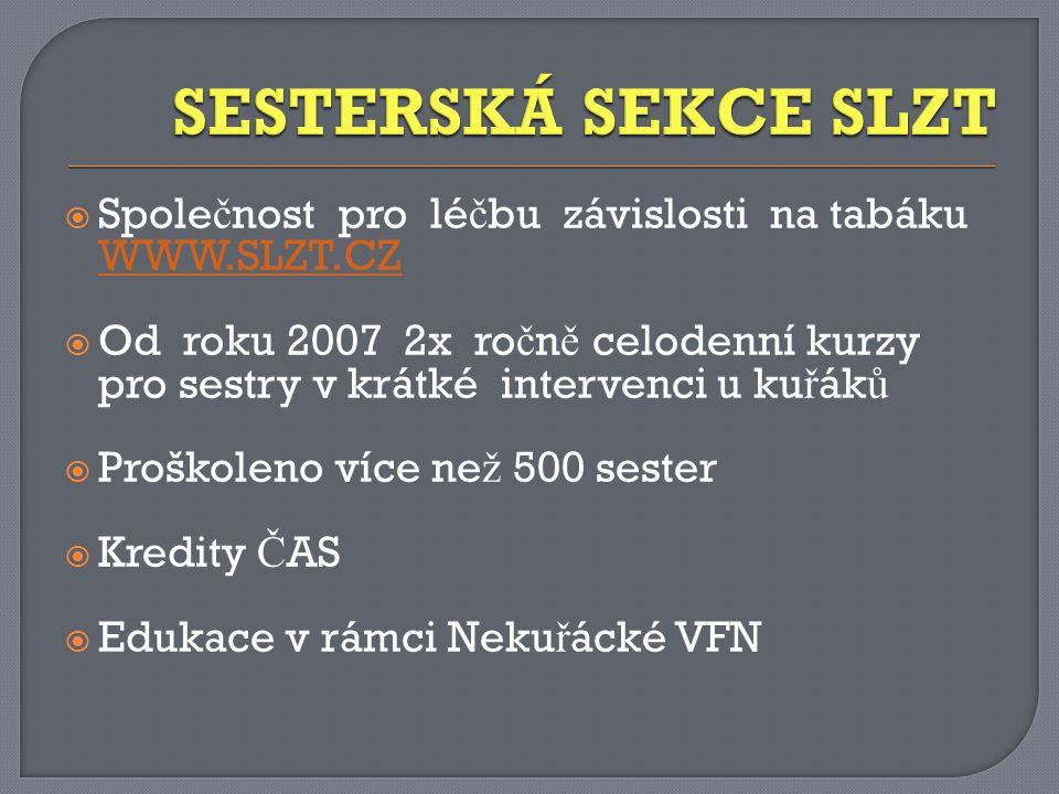 SESTERSKÁ SEKCE SLZT Společnost pro léčbu závislosti na tabáku WWW.SLZT.CZ.