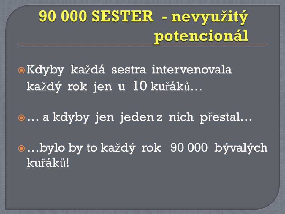 90 000 SESTER - nevyužitý potencionál