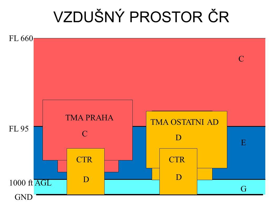 VZDUŠNÝ PROSTOR ČR FL 660 C TMA PRAHA TMA OSTATNI AD FL 95 C D E CTR