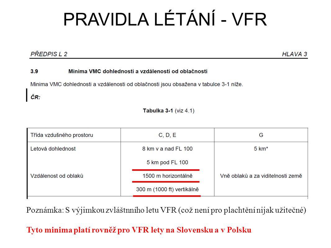 PRAVIDLA LÉTÁNÍ - VFR Poznámka: S výjimkou zvláštnního letu VFR (což není pro plachtění nijak užitečné)