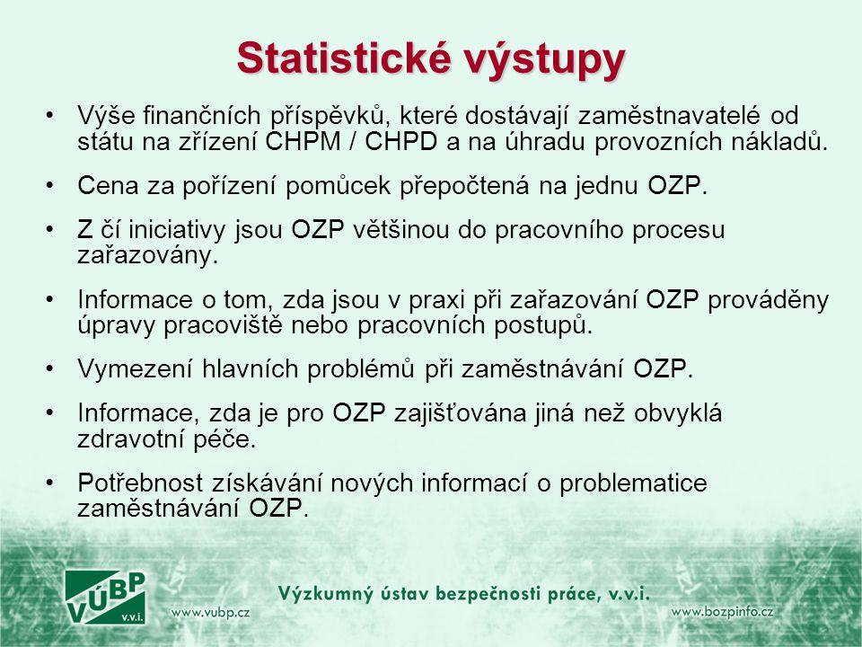 Statistické výstupy Výše finančních příspěvků, které dostávají zaměstnavatelé od státu na zřízení CHPM / CHPD a na úhradu provozních nákladů.