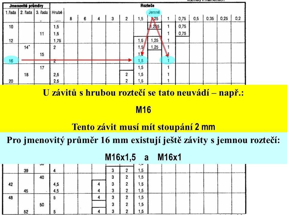 U závitů s hrubou roztečí se tato neuvádí – např.: M16