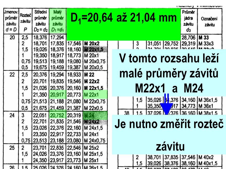 V tomto rozsahu leží malé průměry závitů M22x1 a M24