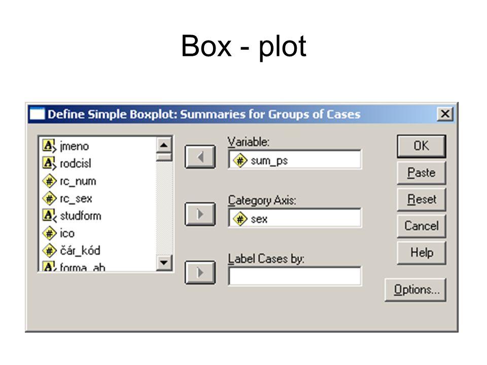 Box - plot