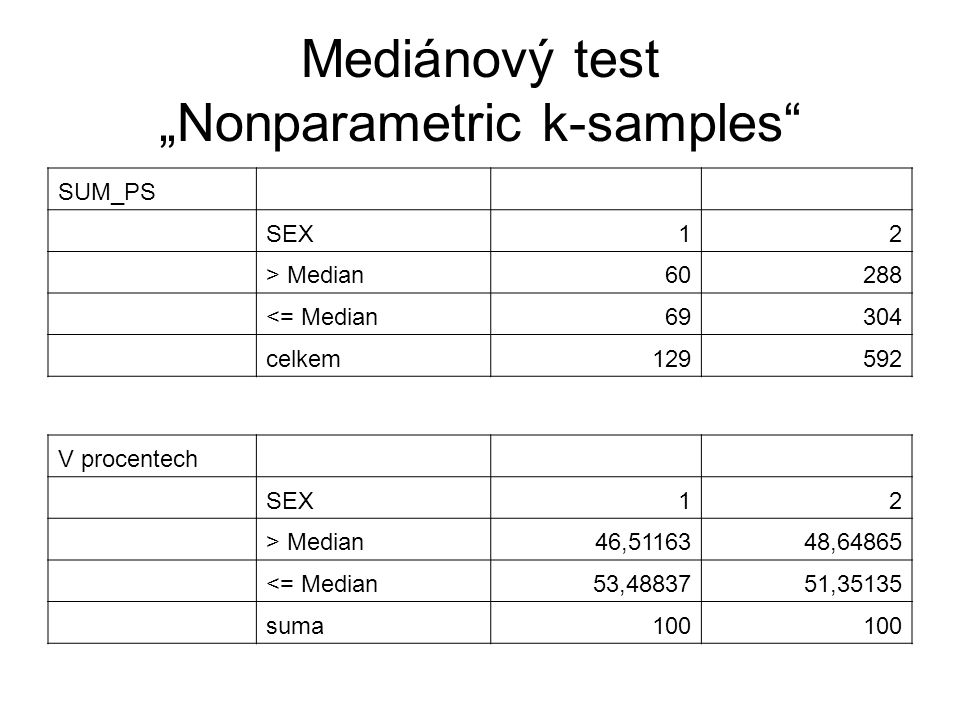 "Mediánový test ""Nonparametric k-samples"