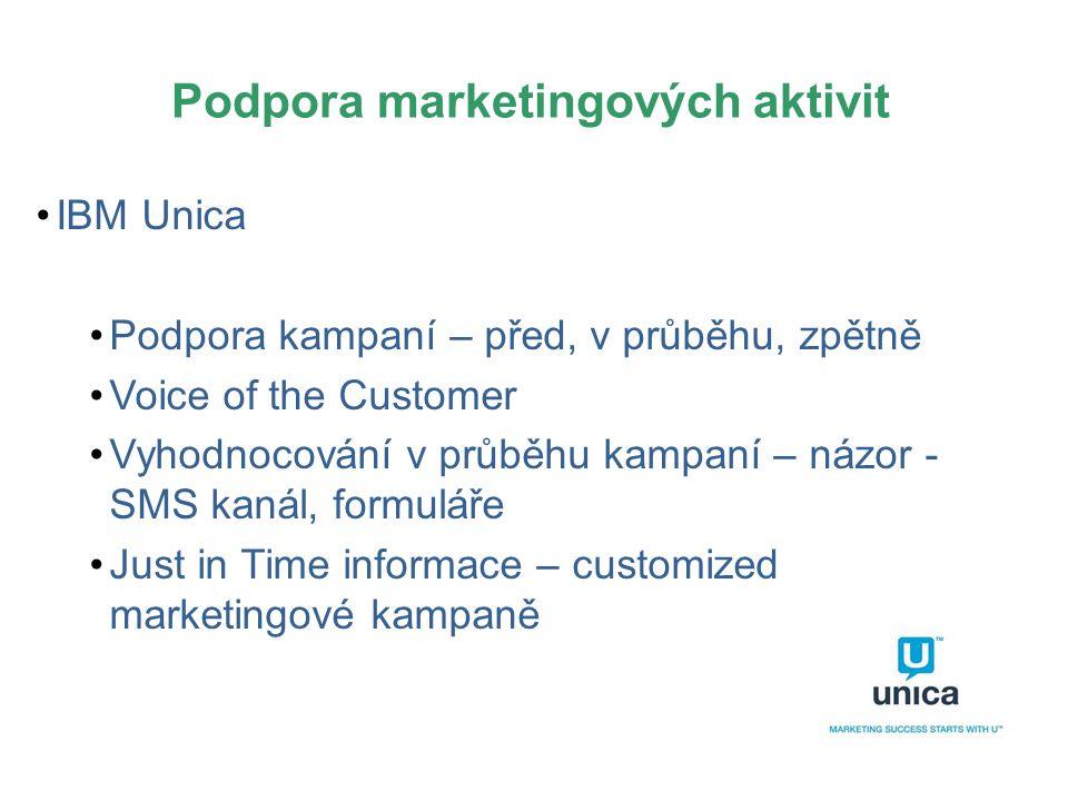 Podpora marketingových aktivit