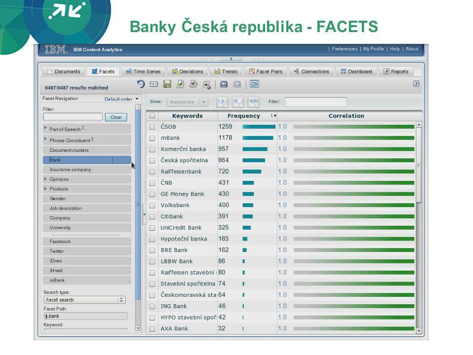 Banky Česká republika - FACETS