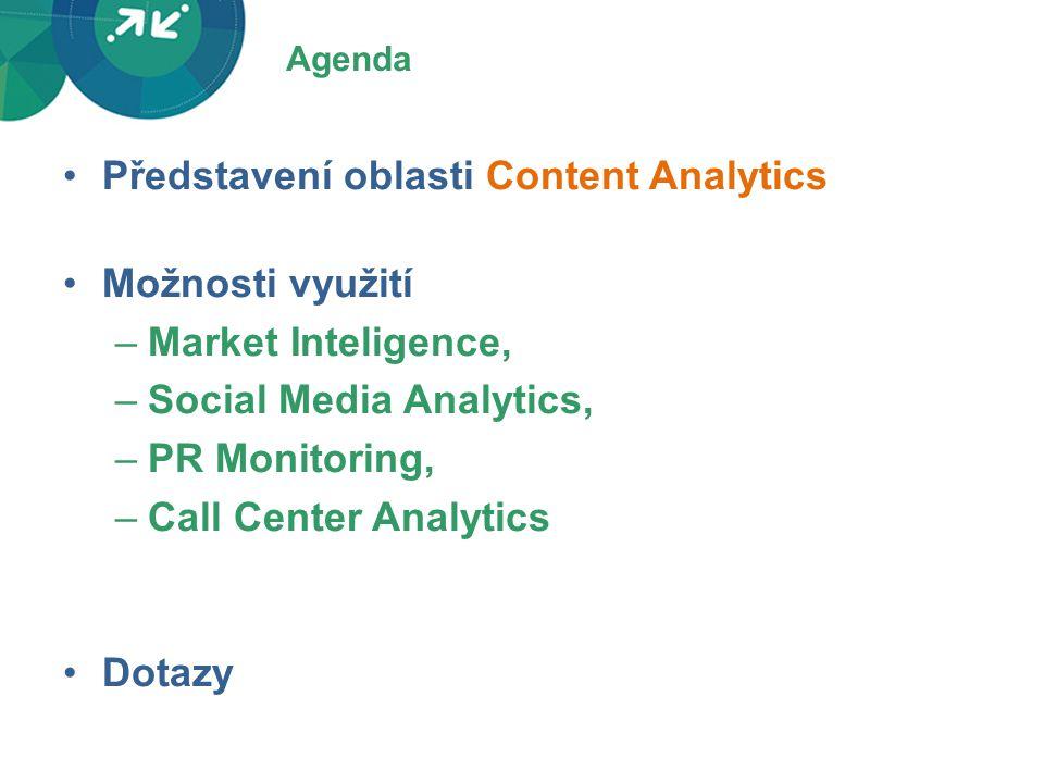 Představení oblasti Content Analytics Možnosti využití