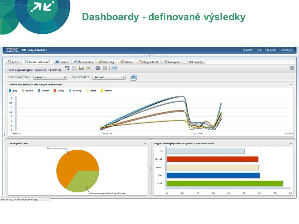 Dashboardy - definované výsledky