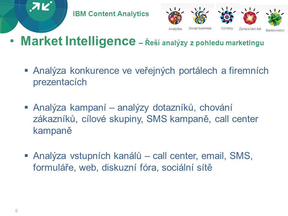 Market Intelligence – Řeší analýzy z pohledu marketingu