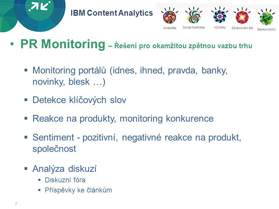 PR Monitoring – Řešení pro okamžitou zpětnou vazbu trhu