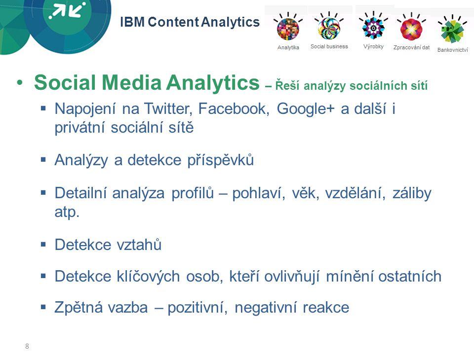 Social Media Analytics – Řeší analýzy sociálních sítí