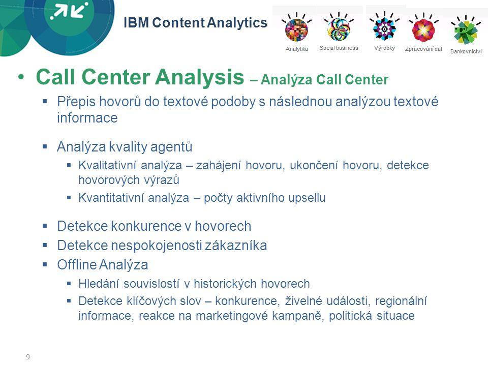 Call Center Analysis – Analýza Call Center