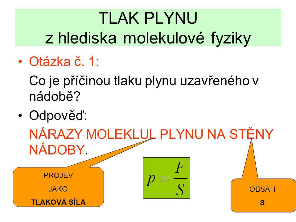 TLAK PLYNU z hlediska molekulové fyziky