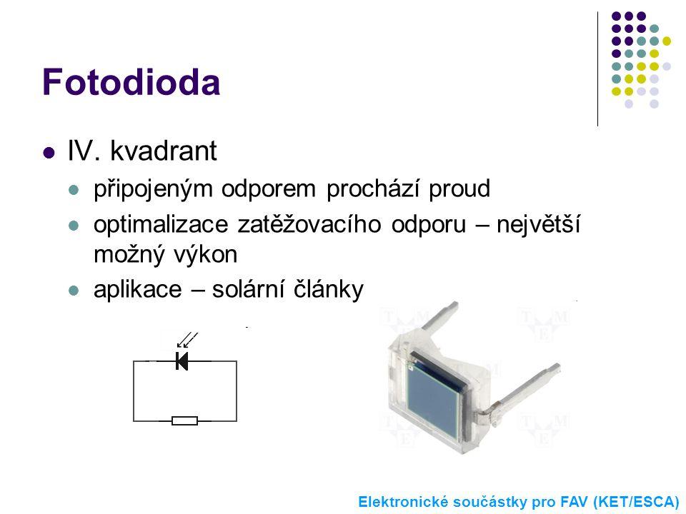 Fotodioda IV. kvadrant připojeným odporem prochází proud