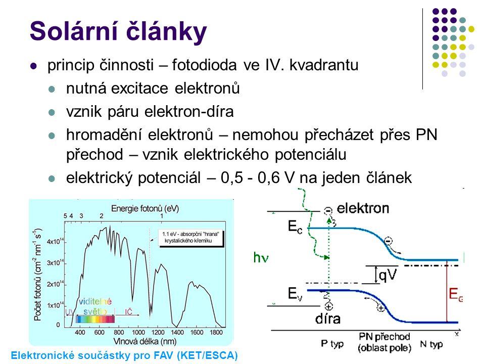 Solární články princip činnosti – fotodioda ve IV. kvadrantu