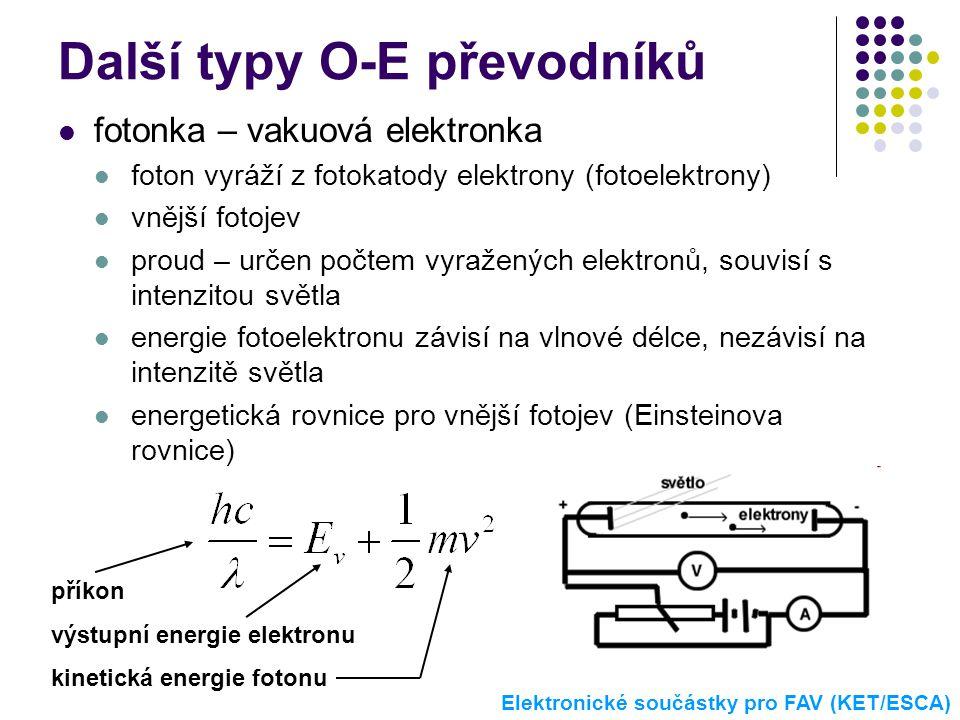 Další typy O-E převodníků