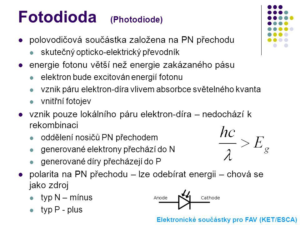 Fotodioda (Photodiode)