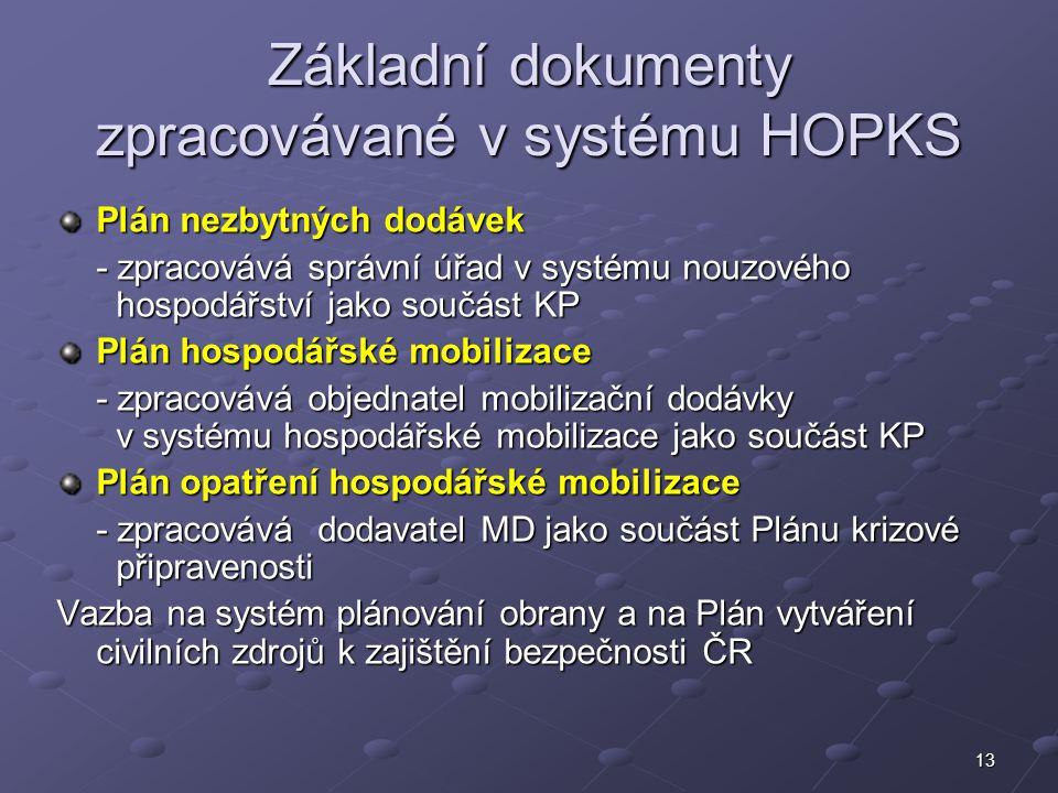 Základní dokumenty zpracovávané v systému HOPKS