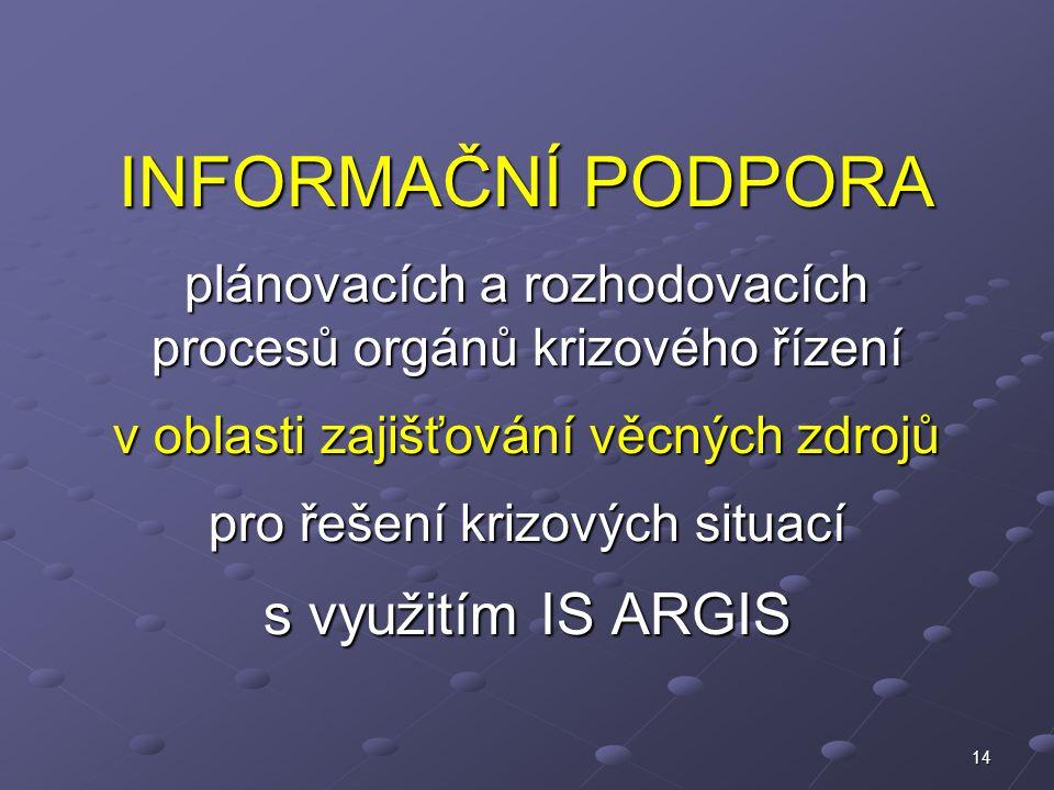 INFORMAČNÍ PODPORA plánovacích a rozhodovacích procesů orgánů krizového řízení v oblasti zajišťování věcných zdrojů pro řešení krizových situací s využitím IS ARGIS