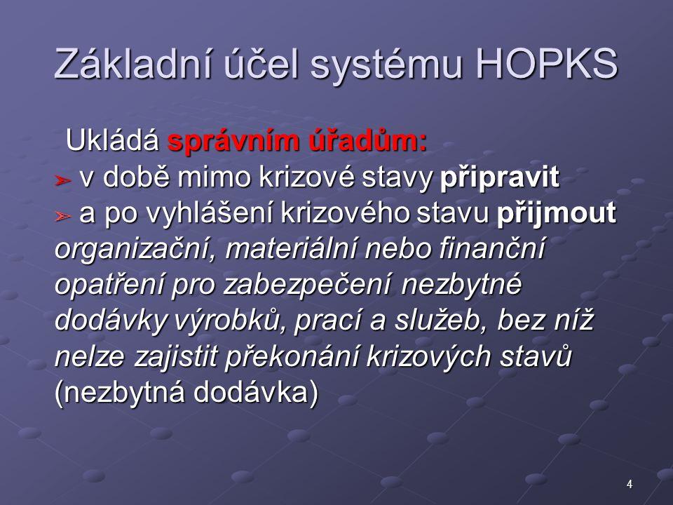 Základní účel systému HOPKS