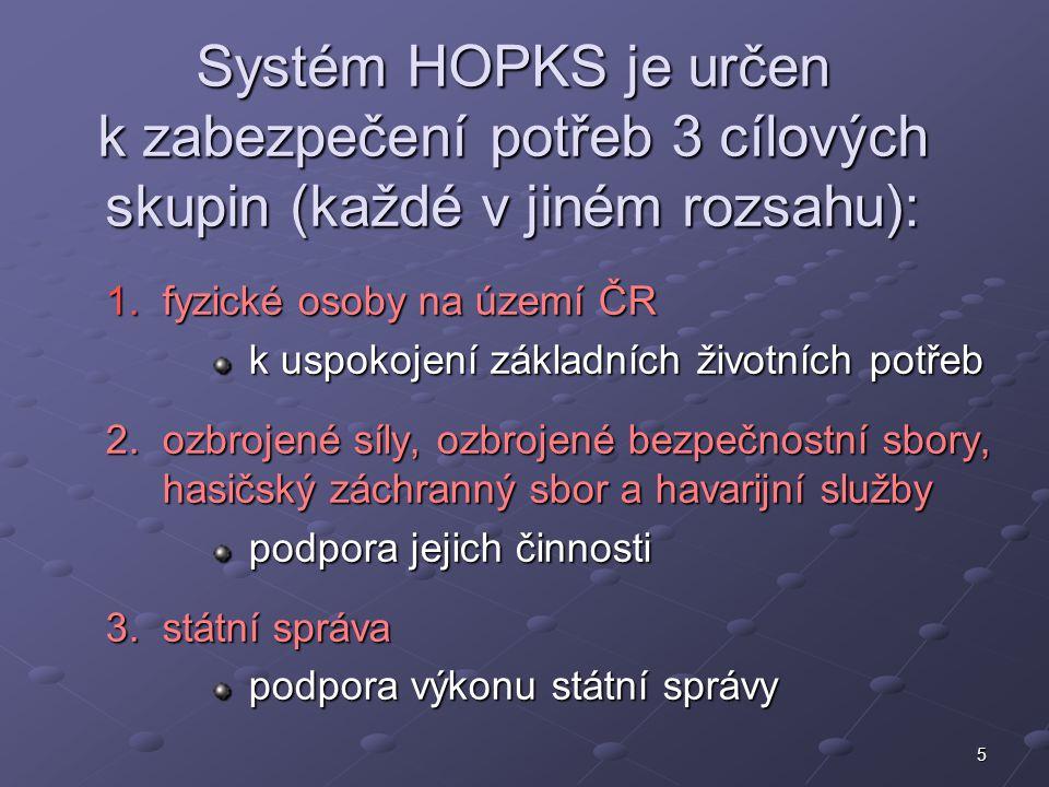 Systém HOPKS je určen k zabezpečení potřeb 3 cílových skupin (každé v jiném rozsahu):
