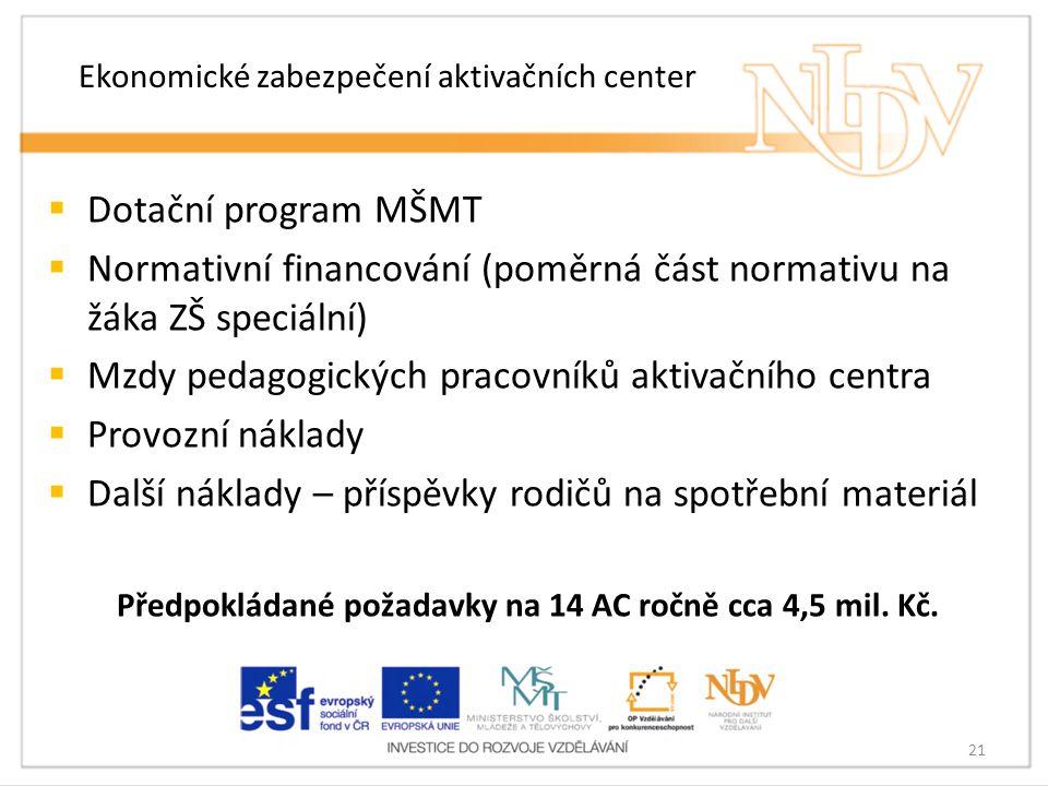 Ekonomické zabezpečení aktivačních center