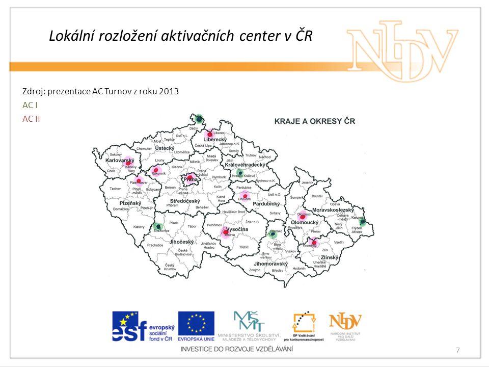 Lokální rozložení aktivačních center v ČR