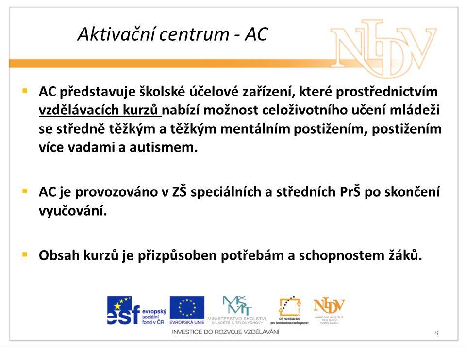 Aktivační centrum - AC