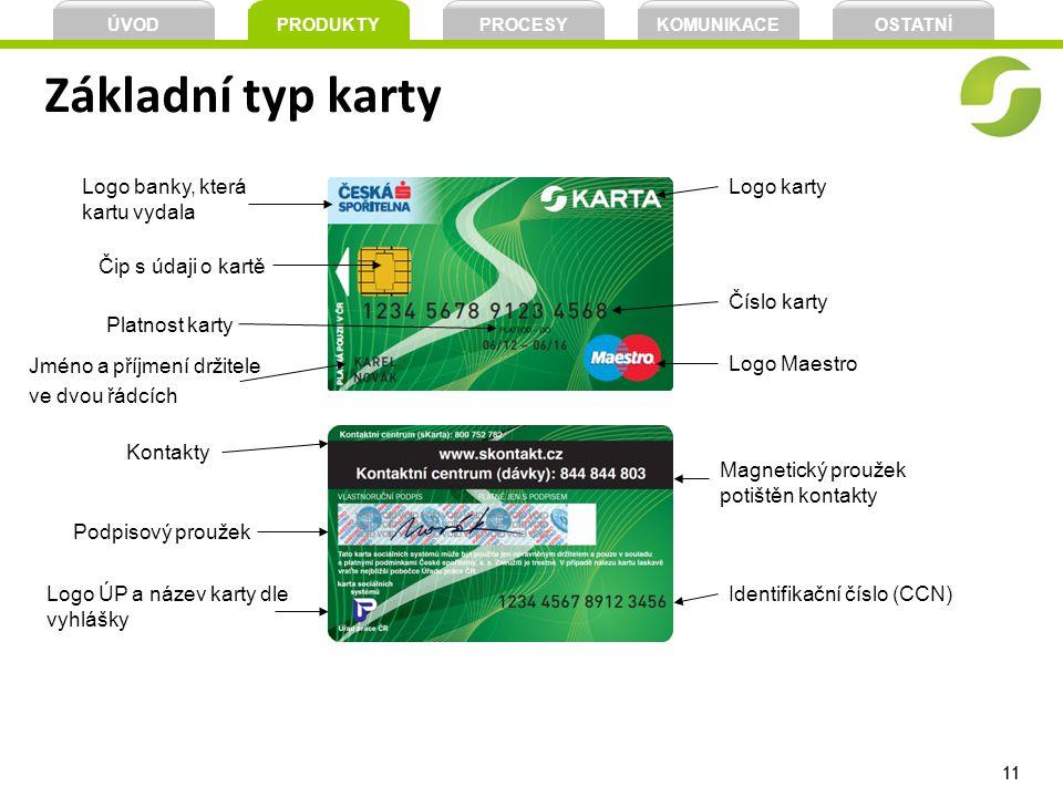 Základní typ karty Logo banky, která kartu vydala Logo karty