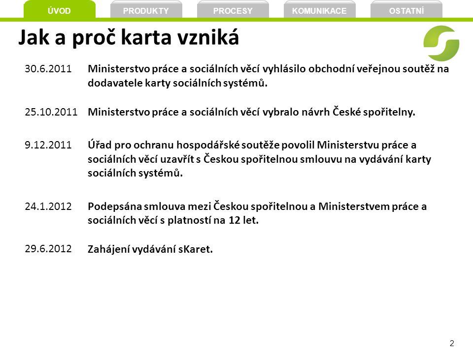 ÚVOD PRODUKTY. PROCESY. KOMUNIKACE. OSTATNÍ. Jak a proč karta vzniká. 30.6.2011. 25.10.2011. 9.12.2011.