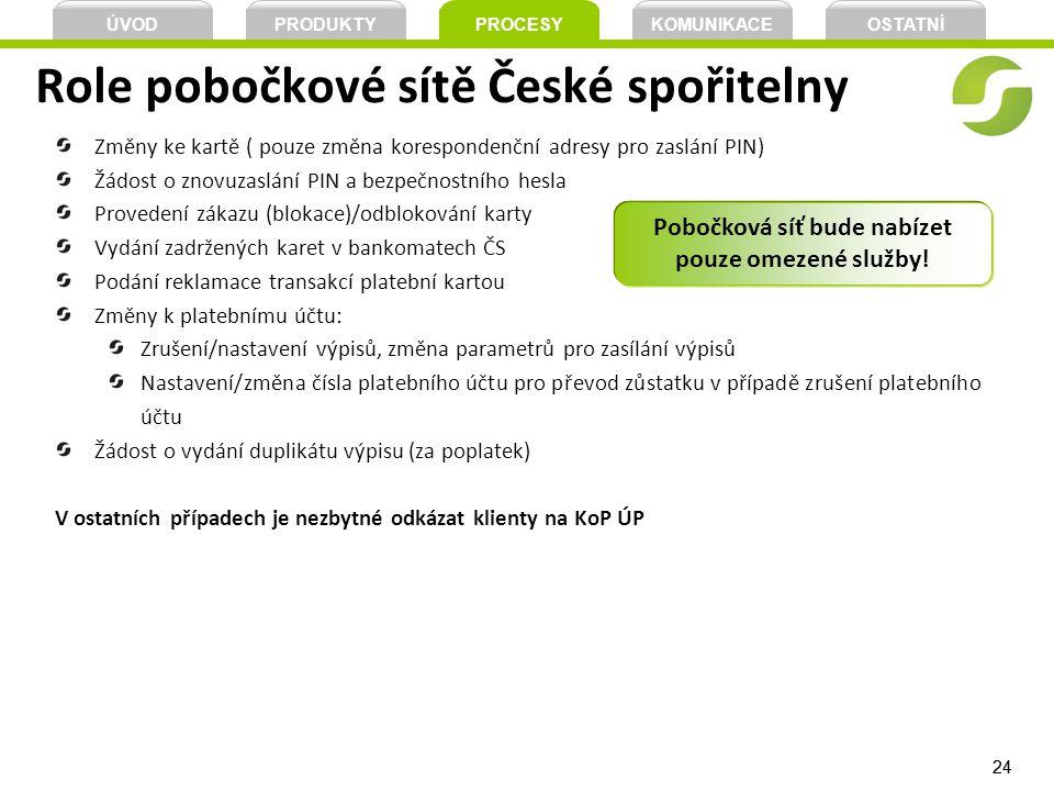 Role pobočkové sítě České spořitelny