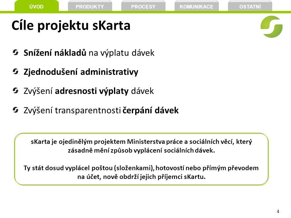 Cíle projektu sKarta Snížení nákladů na výplatu dávek
