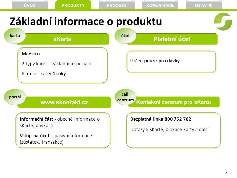 Základní informace o produktu