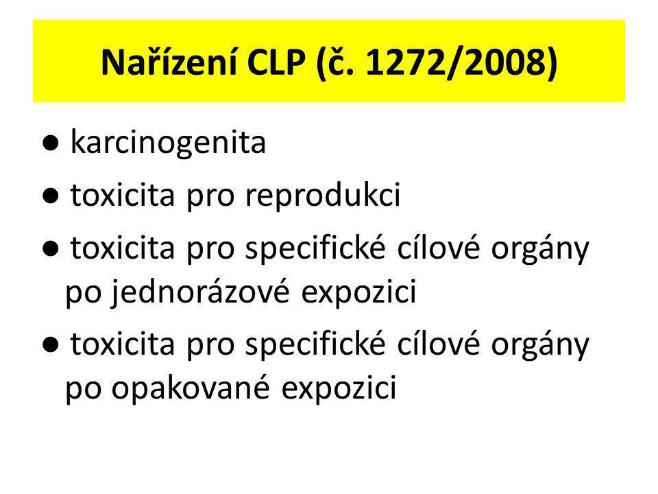 Nařízení CLP (č. 1272/2008) ● karcinogenita ● toxicita pro reprodukci
