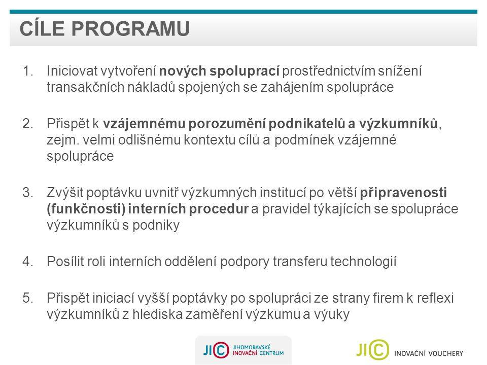 Cíle programu Iniciovat vytvoření nových spoluprací prostřednictvím snížení transakčních nákladů spojených se zahájením spolupráce.