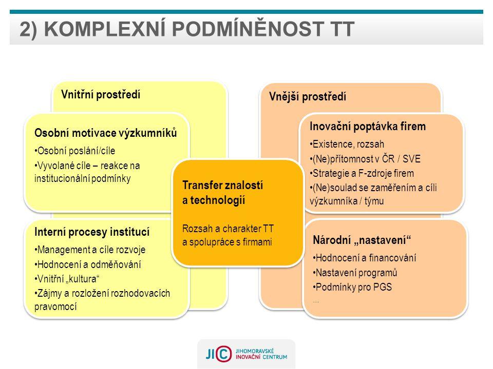 2) komplexní podmíněnost TT