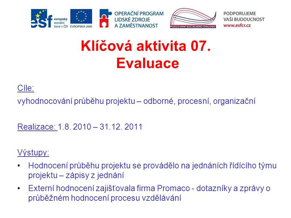 Klíčová aktivita 07. Evaluace