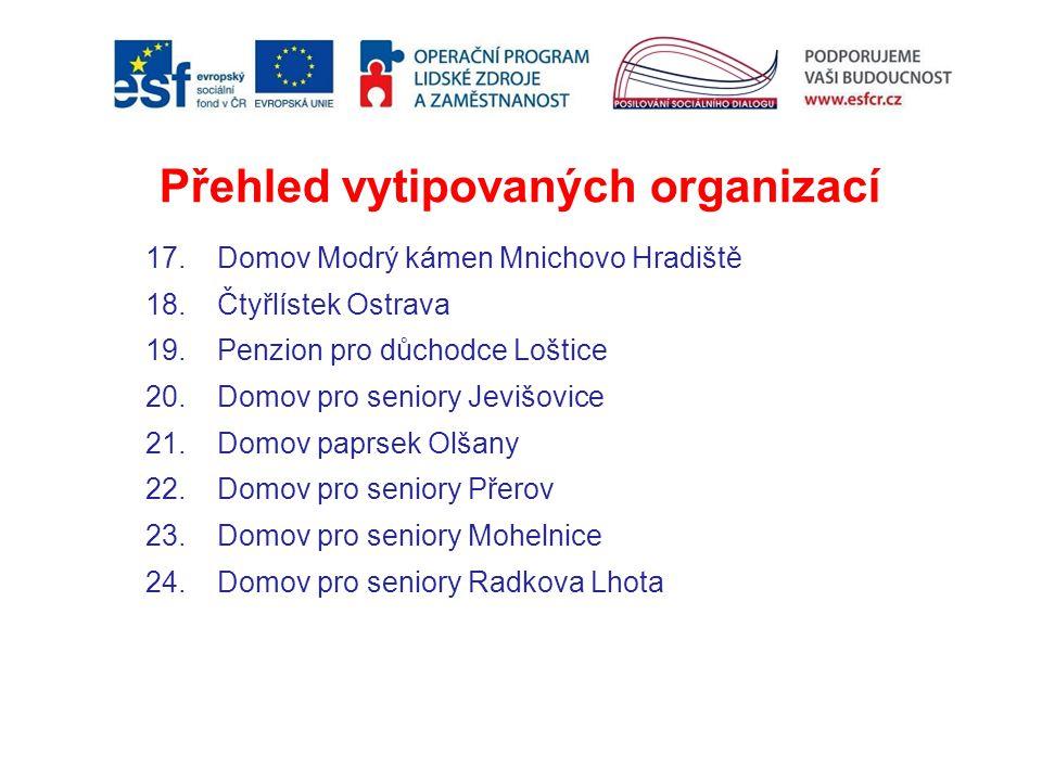 Přehled vytipovaných organizací