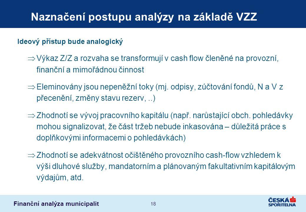 Naznačení postupu analýzy na základě VZZ